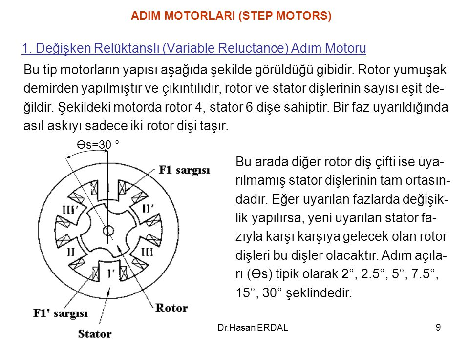 9 ADIM MOTORLARI (STEP MOTORS) 1.