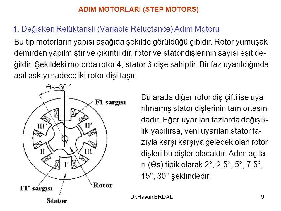 Yrd.Doç.Dr.Hasan ERDAL10 Değişken relüktanslı motorun stator ve rotor dişleri arasındaki hava ara- lığı, küçük çaplı rotordan mümkün olduğunca büyük tork üretebilmek ve konumlamada yüksek doğruluk elde edebilmek için mümkün mertebe küçük tutulmalıdır.