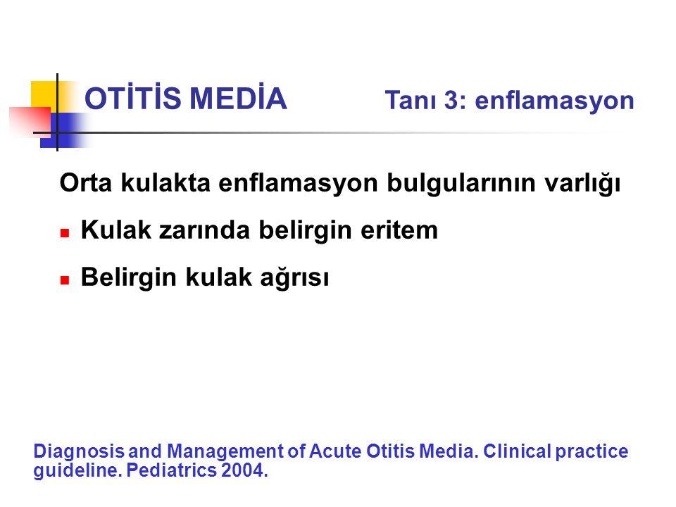 Orta kulakta enflamasyon bulgularının varlığı Kulak zarında belirgin eritem Belirgin kulak ağrısı OTİTİS MEDİA Tanı 3: enflamasyon Diagnosis and Manag
