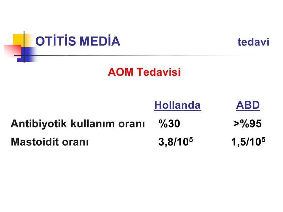 AOM Tedavisi Hollanda ABD Antibiyotik kullanım oranı %30 >%95 Mastoidit oranı 3,8/10 5 1,5/10 5 OTİTİS MEDİA tedavi