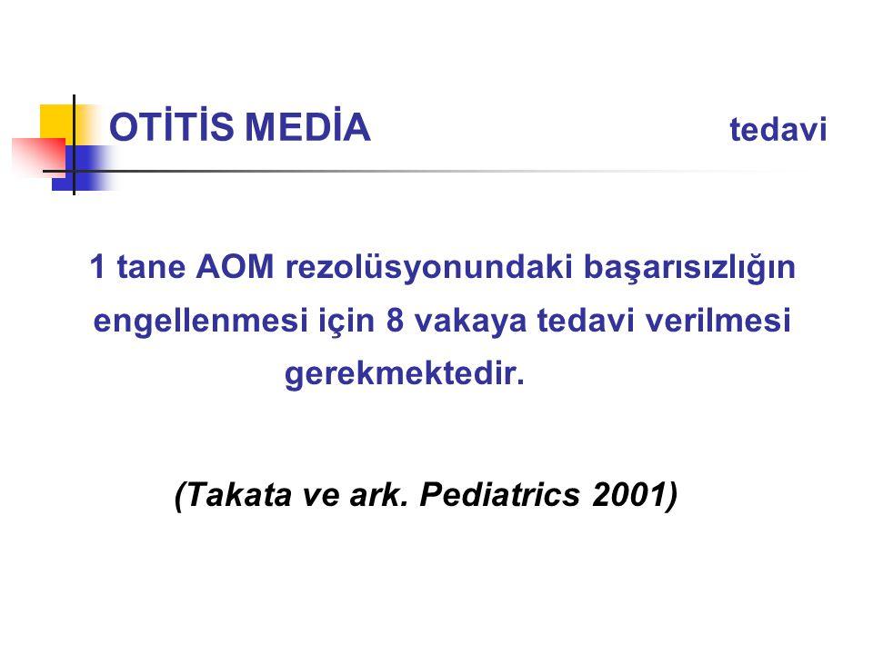 1 tane AOM rezolüsyonundaki başarısızlığın engellenmesi için 8 vakaya tedavi verilmesi gerekmektedir. (Takata ve ark. Pediatrics 2001) OTİTİS MEDİA te