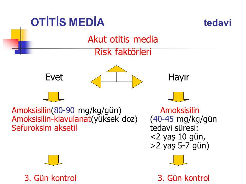 Akut otitis media Risk faktörleri Evet Hayır Amoksisilin(80-90 mg/kg/gün) Amoksisilin Amoksisilin-klavulanat(yüksek doz)(40-45 mg/kg/gün Sefuroksim ak