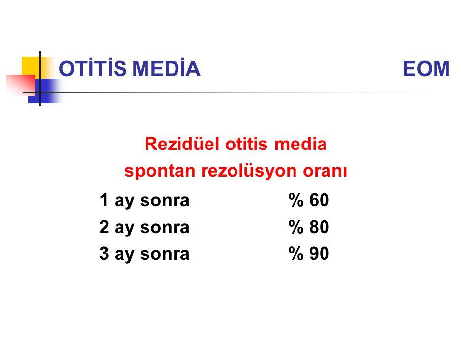 Rezidüel otitis media spontan rezolüsyon oranı 1 ay sonra% 60 2 ay sonra% 80 3 ay sonra % 90 OTİTİS MEDİA EOM