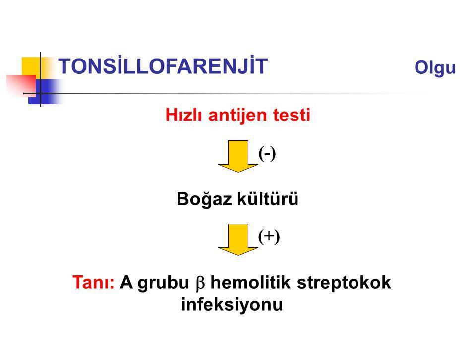 Hızlı antijen testi Boğaz kültürü Tanı: A grubu  hemolitik streptokok infeksiyonu (-) (+) TONSİLLOFARENJİT Olgu