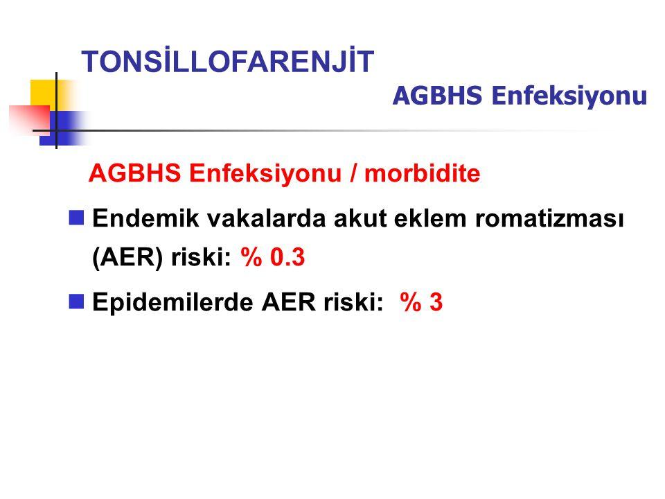 AGBHS Enfeksiyonu / morbidite Endemik vakalarda akut eklem romatizması (AER) riski: % 0.3 Epidemilerde AER riski: % 3 TONSİLLOFARENJİT AGBHS Enfeksiyo