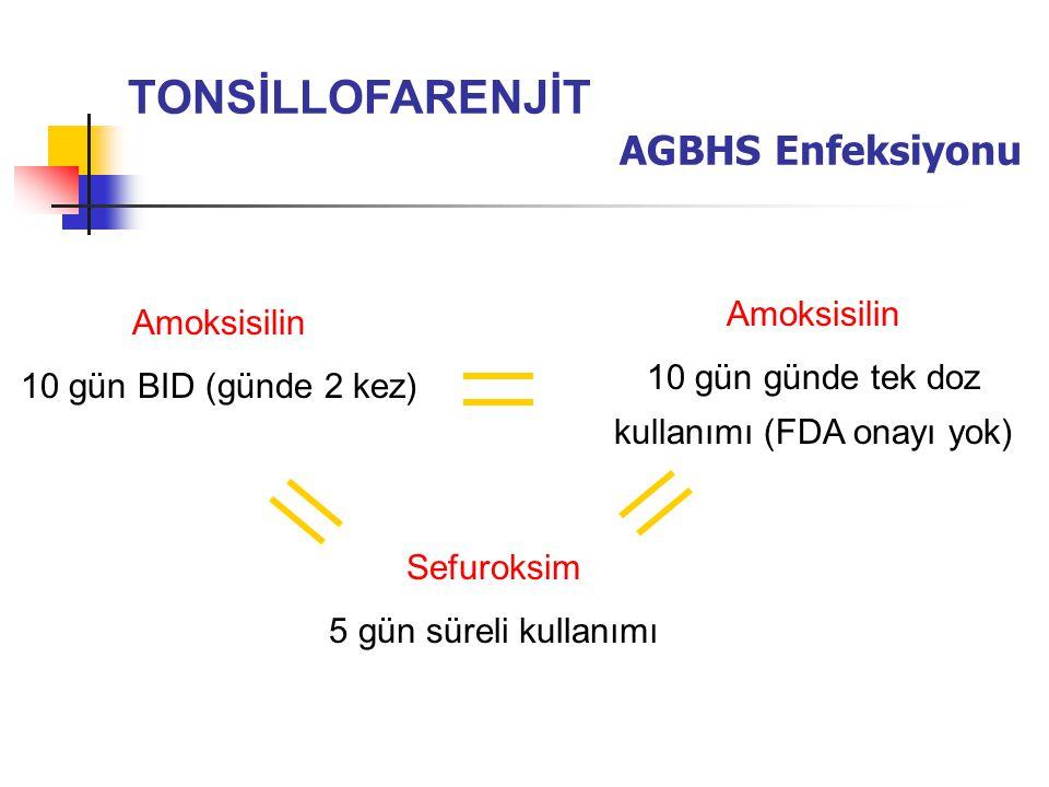 Amoksisilin 10 gün günde tek doz kullanımı (FDA onayı yok) Sefuroksim 5 gün süreli kullanımı Amoksisilin 10 gün BID (günde 2 kez) TONSİLLOFARENJİT AGB