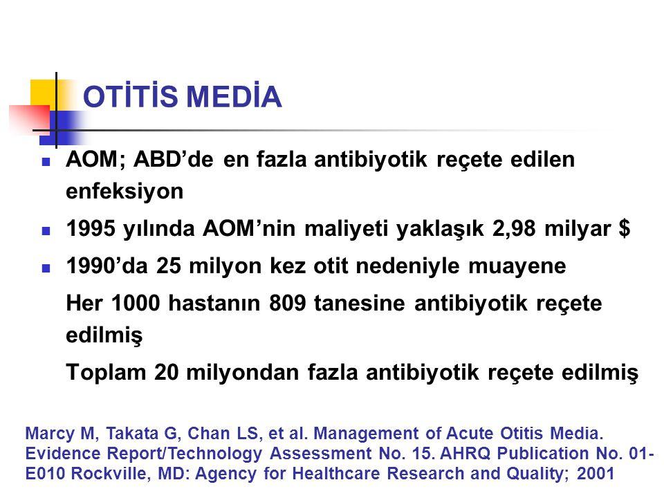 AOM; ABD'de en fazla antibiyotik reçete edilen enfeksiyon 1995 yılında AOM'nin maliyeti yaklaşık 2,98 milyar $ 1990'da 25 milyon kez otit nedeniyle mu