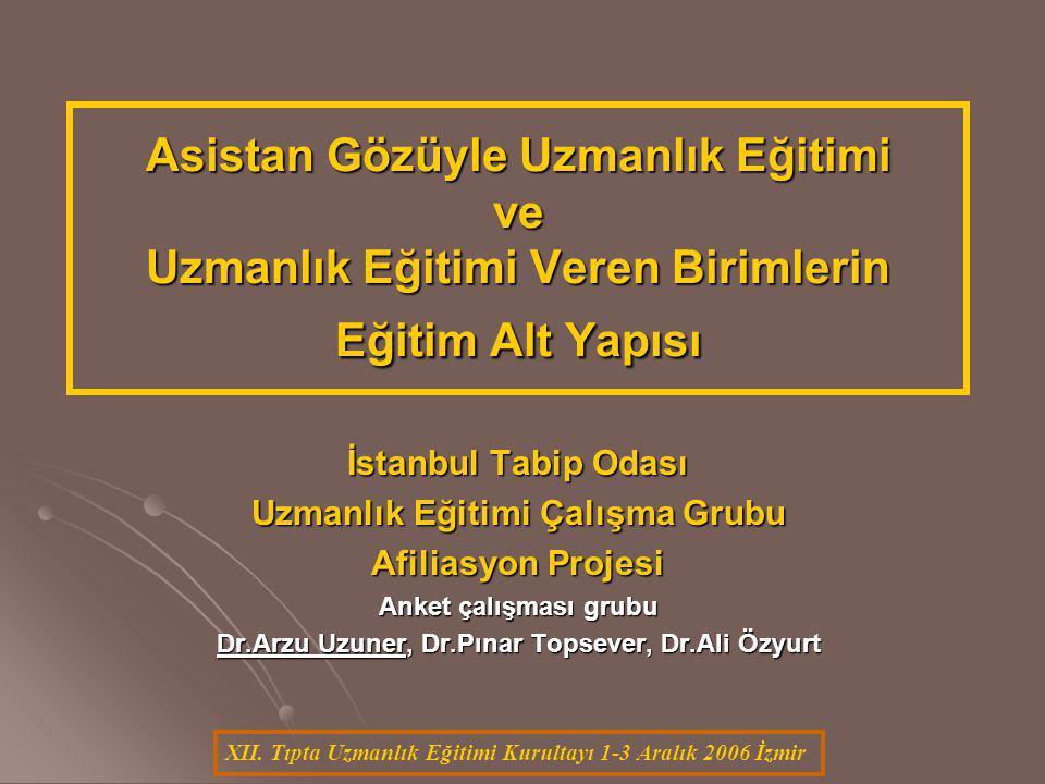 XII. Tıpta Uzmanlık Eğitimi Kurultayı 1-3 Aralık 2006 İzmir Asistan Gözüyle Uzmanlık Eğitimi ve Uzmanlık Eğitimi Veren Birimlerin Eğitim Alt Yapısı İs