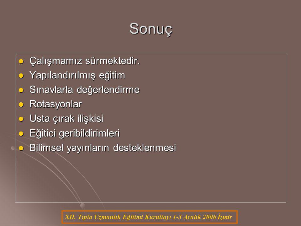 XII. Tıpta Uzmanlık Eğitimi Kurultayı 1-3 Aralık 2006 İzmir Sonuç Çalışmamız sürmektedir.