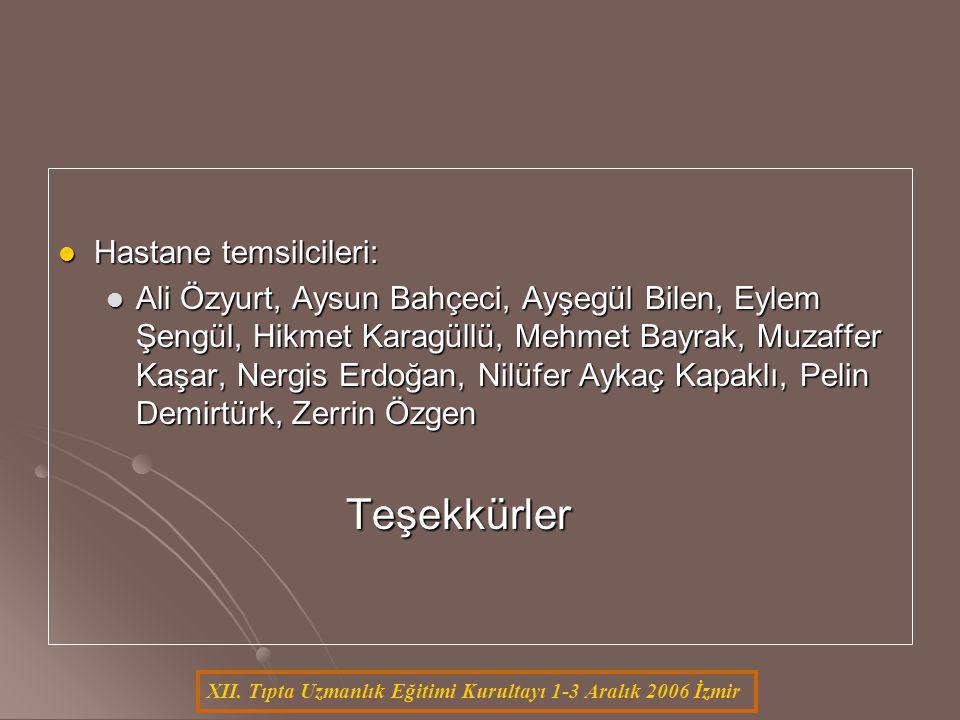 XII. Tıpta Uzmanlık Eğitimi Kurultayı 1-3 Aralık 2006 İzmir Hastane temsilcileri: Hastane temsilcileri: Ali Özyurt, Aysun Bahçeci, Ayşegül Bilen, Eyle