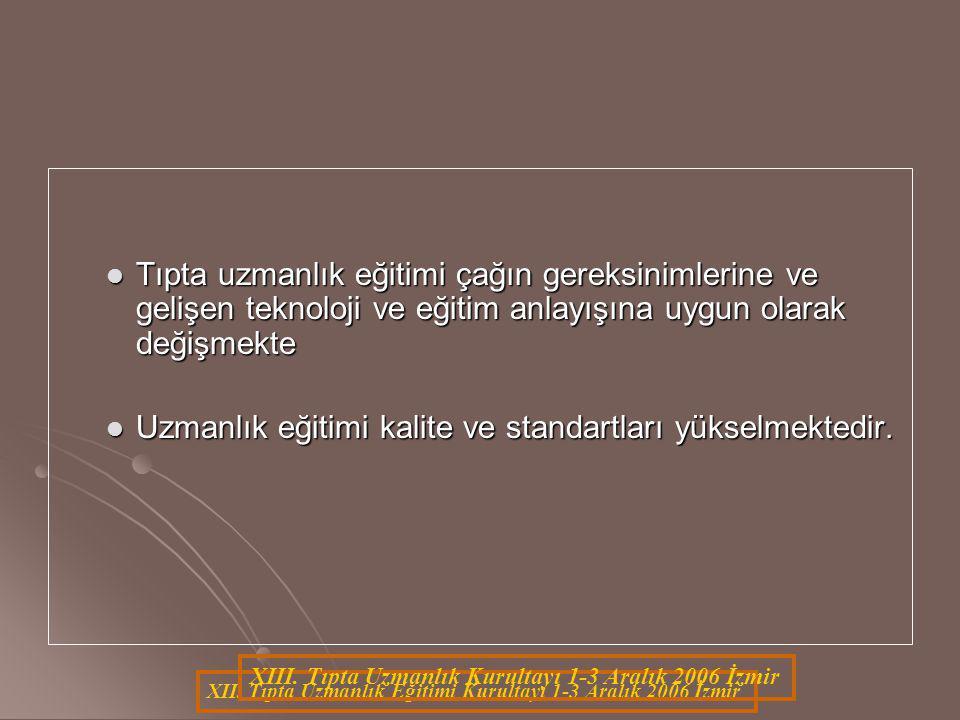 XII. Tıpta Uzmanlık Eğitimi Kurultayı 1-3 Aralık 2006 İzmir Tıpta uzmanlık eğitimi çağın gereksinimlerine ve gelişen teknoloji ve eğitim anlayışına uy