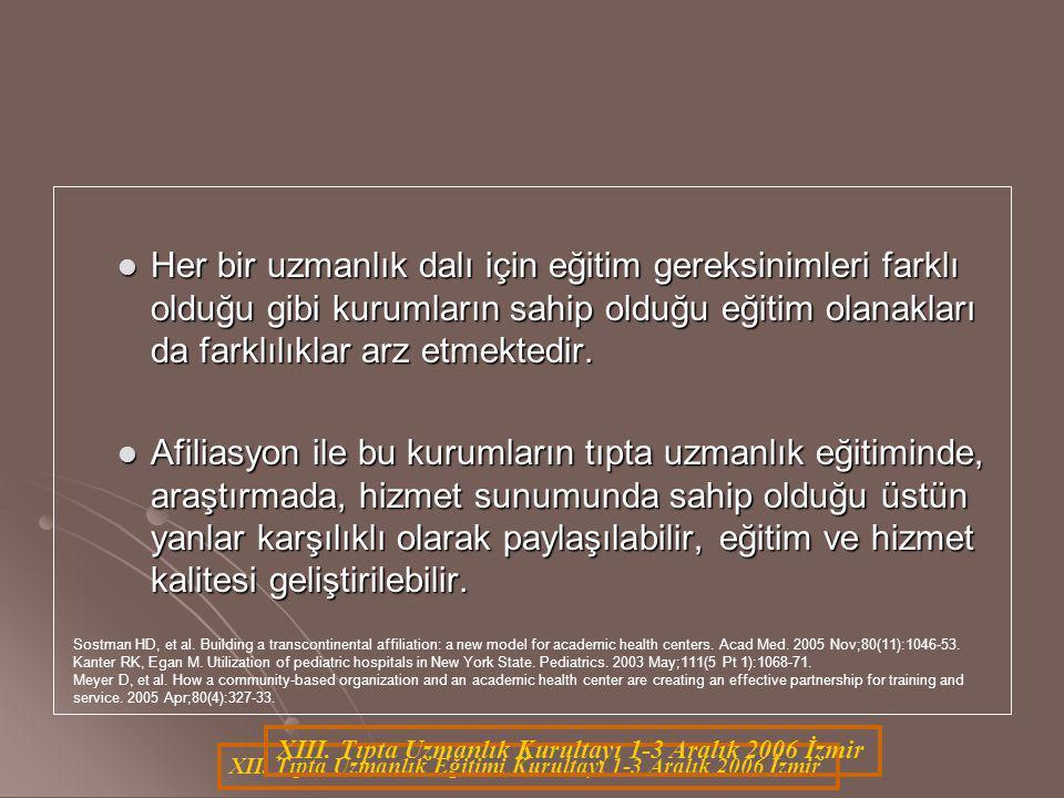XII. Tıpta Uzmanlık Eğitimi Kurultayı 1-3 Aralık 2006 İzmir Her bir uzmanlık dalı için eğitim gereksinimleri farklı olduğu gibi kurumların sahip olduğ