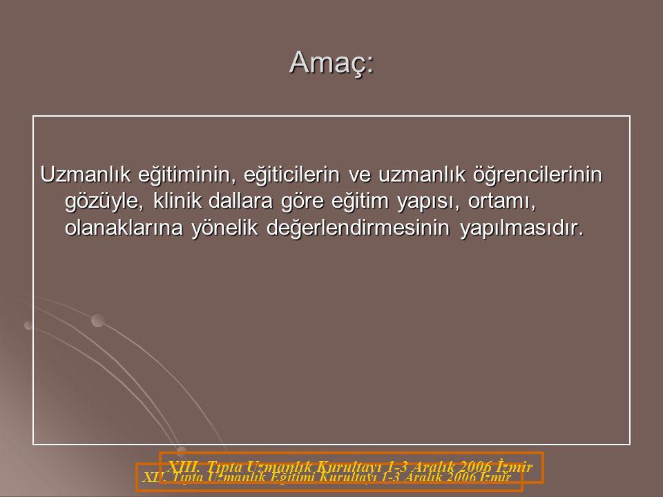 XII. Tıpta Uzmanlık Eğitimi Kurultayı 1-3 Aralık 2006 İzmir Amaç: Uzmanlık eğitiminin, eğiticilerin ve uzmanlık öğrencilerinin gözüyle, klinik dallara