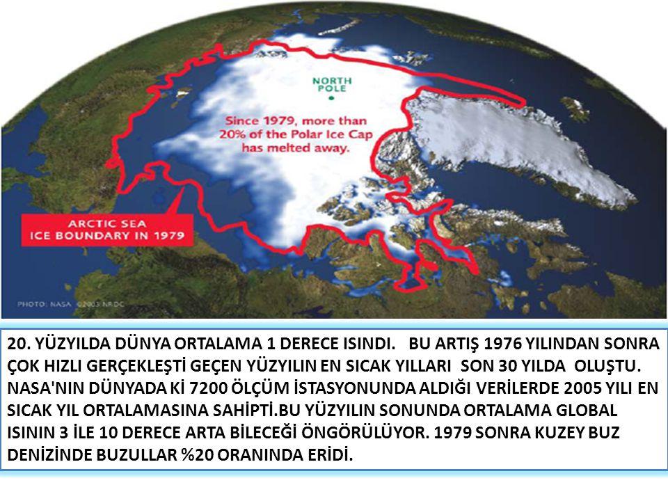 Uludağ Kayak Merkezinde 1975– 2006 Mart Ayı Ortalama Sıcaklıklar HAVA SICAKLIĞI