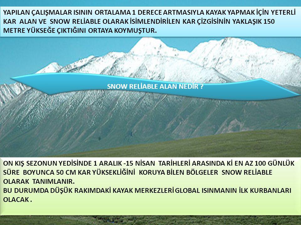 Kar Yüksekliği cm Uludağ Kayak Merkezinde 1970 – 2009 Yılları Aralık Ayı Ortalama Kar Yükseklikleri