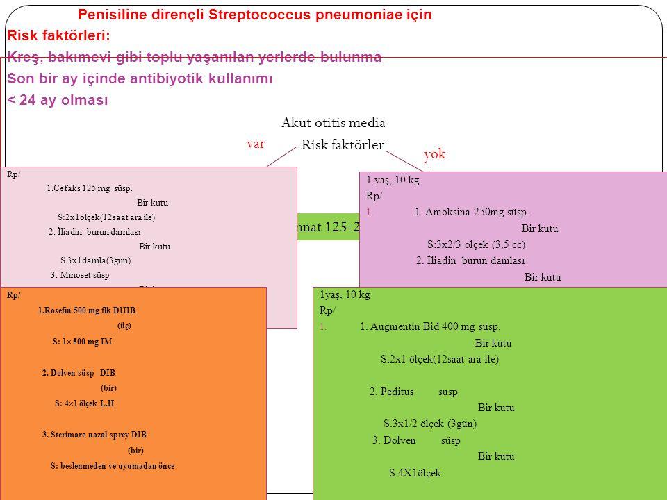 Penisiline dirençli Streptococcus pneumoniae için Risk faktörleri: Kreş, bakımevi gibi toplu yaşanılan yerlerde bulunma Son bir ay içinde antibiyotik kullanımı < 24 ay olması Akut otitis media Risk faktörler Amoksisilin(80-90 mg/kg/gün) Amoksasilin/ klavunat Seforuksim( 30 mg/kg/gün ÷ 2) tedavi süresi: 2 ya ş 7 gün Amoksisilin (40-45 mg/kg/gün) 3.