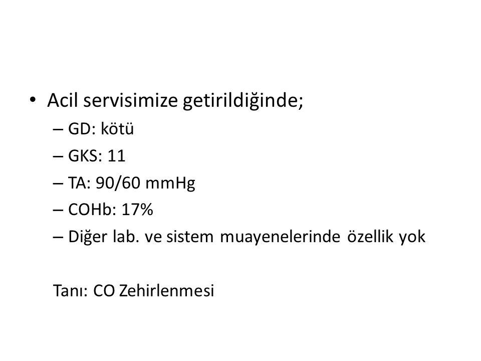 Acil servisimize getirildiğinde; – GD: kötü – GKS: 11 – TA: 90/60 mmHg – COHb: 17% – Diğer lab. ve sistem muayenelerinde özellik yok Tanı: CO Zehirlen