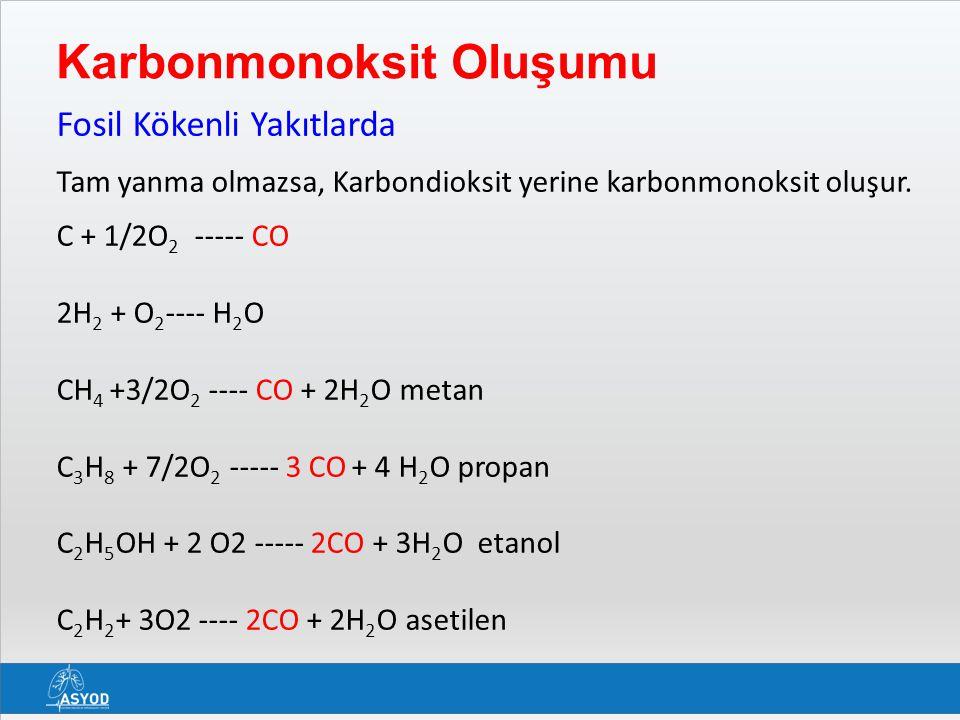 Karbonmonoksit Oluşumu Fosil Kökenli Yakıtlarda Tam yanma olmazsa, Karbondioksit yerine karbonmonoksit oluşur.