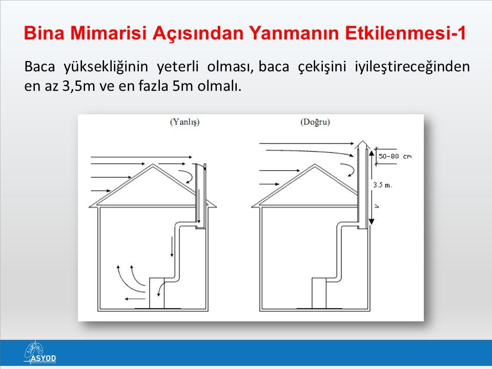 Bina Mimarisi Açısından Yanmanın Etkilenmesi-1 Baca yüksekliğinin yeterli olması, baca çekişini iyileştireceğinden en az 3,5m ve en fazla 5m olmalı.
