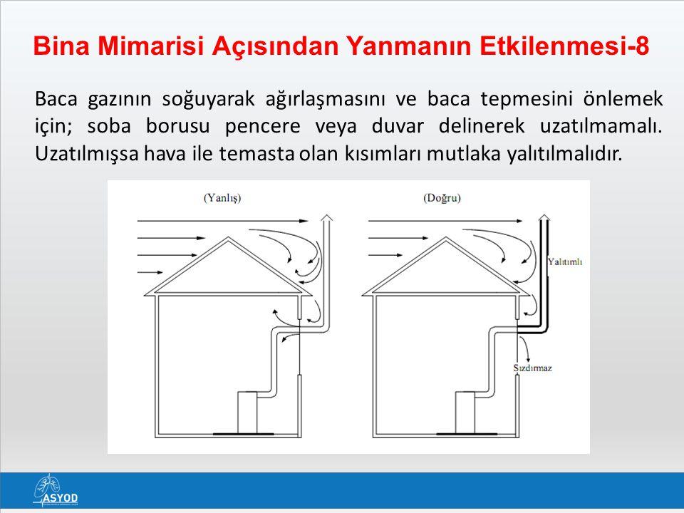 Bina Mimarisi Açısından Yanmanın Etkilenmesi-8 Baca gazının soğuyarak ağırlaşmasını ve baca tepmesini önlemek için; soba borusu pencere veya duvar delinerek uzatılmamalı.