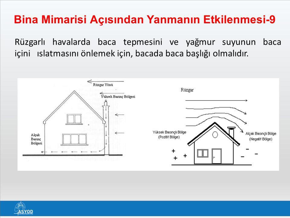 Bina Mimarisi Açısından Yanmanın Etkilenmesi-9 Rüzgarlı havalarda baca tepmesini ve yağmur suyunun baca içini ıslatmasını önlemek için, bacada baca başlığı olmalıdır.