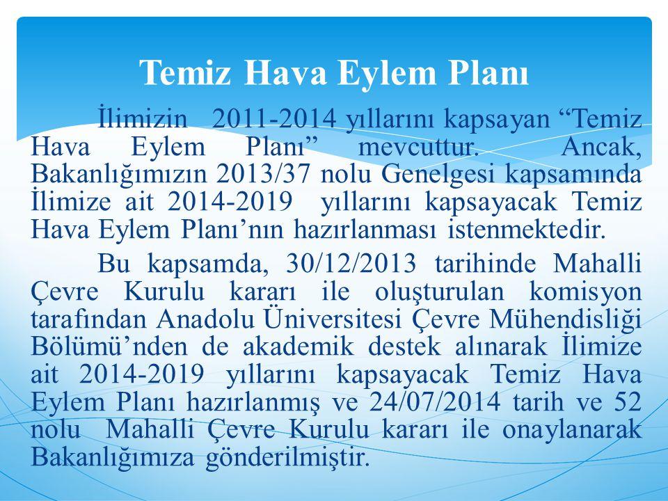 İlimizin 2011-2014 yıllarını kapsayan Temiz Hava Eylem Planı mevcuttur.