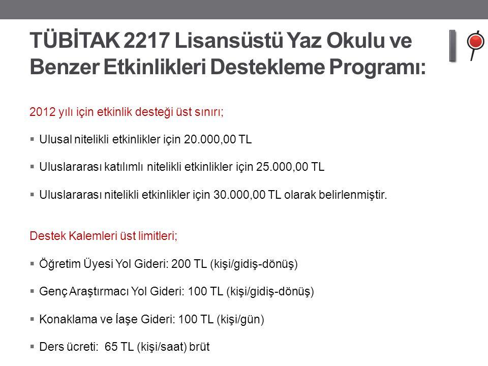 2012 yılı için etkinlik desteği üst sınırı;  Ulusal nitelikli etkinlikler için 20.000,00 TL  Uluslararası katılımlı nitelikli etkinlikler için 25.00