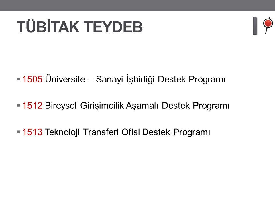 TÜBİTAK TEYDEB  1505 Üniversite – Sanayi İşbirliği Destek Programı  1512 Bireysel Girişimcilik Aşamalı Destek Programı  1513 Teknoloji Transferi Of