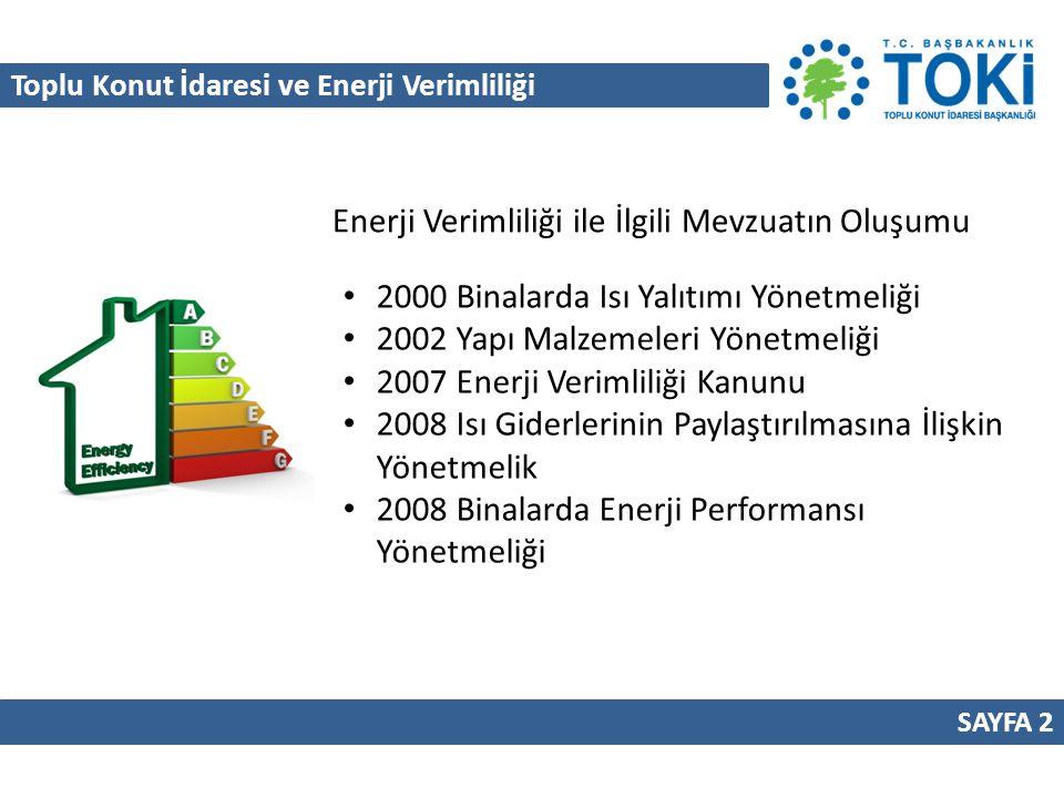 Toplu Konut İdaresi ve Enerji Verimliliği SAYFA 2 Enerji Verimliliği ile İlgili Mevzuatın Oluşumu 2000 Binalarda Isı Yalıtımı Yönetmeliği 2002 Yapı Ma