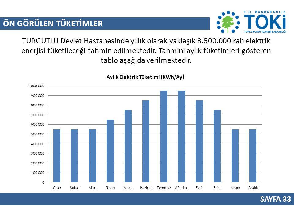 ÖN GÖRÜLEN TÜKETİMLER SAYFA 33 TURGUTLU Devlet Hastanesinde yıllık olarak yaklaşık 8.500.000 kah elektrik enerjisi tüketileceği tahmin edilmektedir. T