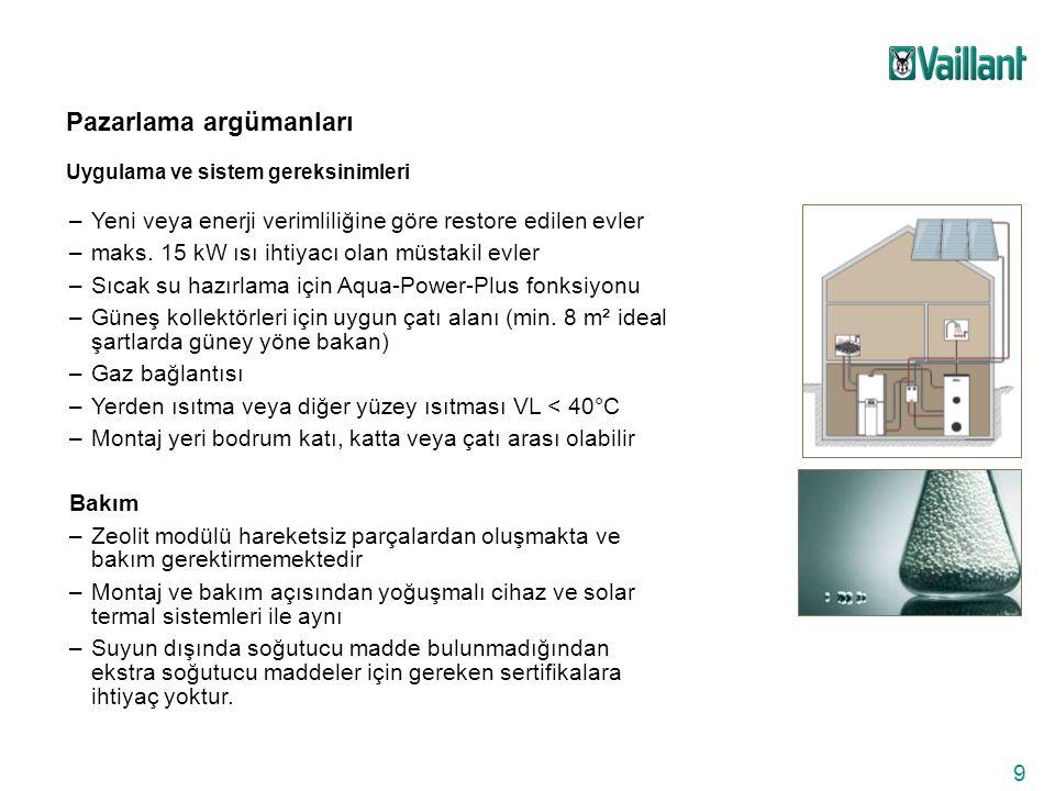 9 Pazarlama argümanları Uygulama ve sistem gereksinimleri –Yeni veya enerji verimliliğine göre restore edilen evler –maks. 15 kW ısı ihtiyacı olan müs