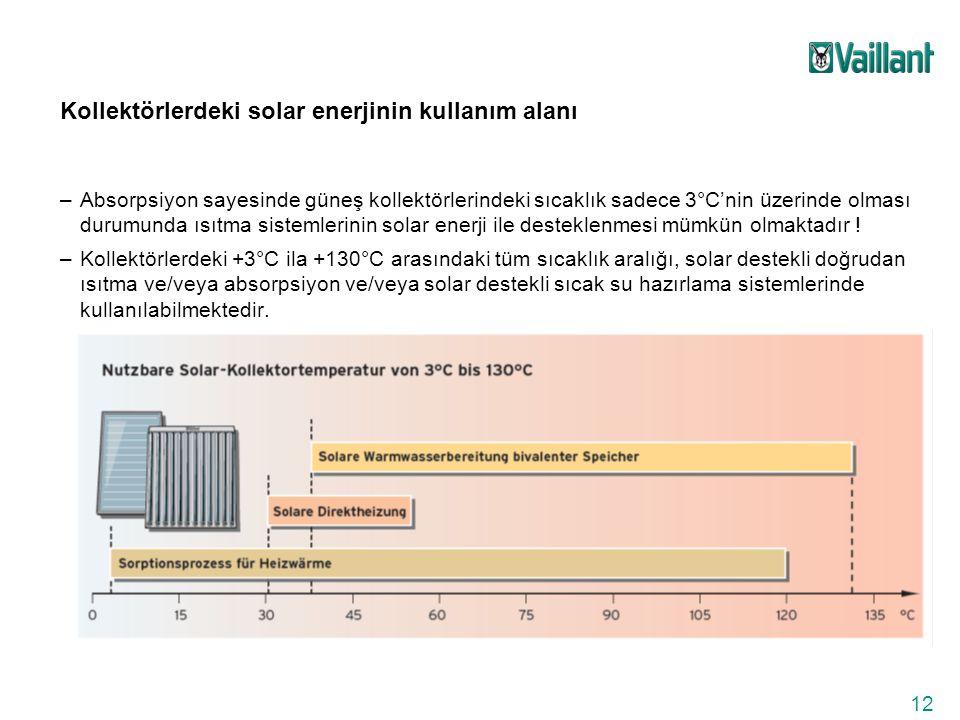 12 Kollektörlerdeki solar enerjinin kullanım alanı –Absorpsiyon sayesinde güneş kollektörlerindeki sıcaklık sadece 3°C'nin üzerinde olması durumunda ı