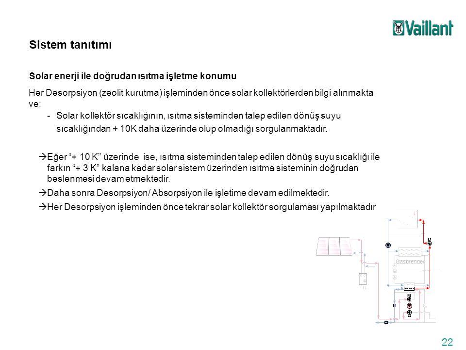 22 Sistem tanıtımı Her Desorpsiyon (zeolit kurutma) işleminden önce solar kollektörlerden bilgi alınmakta ve: -Solar kollektör sıcaklığının, ısıtma si