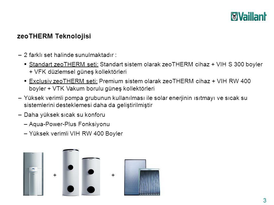 4 Sistemler Sistem Elemanları –Standart zeoTHERM seti –Standart sıcak su konforu, maks.