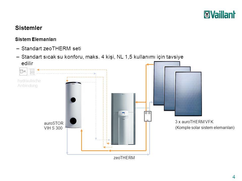 4 Sistemler Sistem Elemanları –Standart zeoTHERM seti –Standart sıcak su konforu, maks. 4 kişi, NL 1,5 kullanımı için tavsiye edilir zeoTHERM 3 x auro