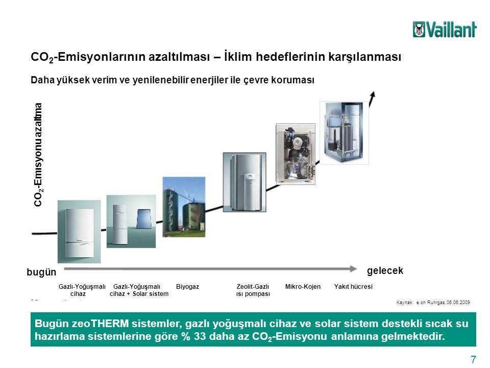 7 CO 2 -Emisyonlarının azaltılması – İklim hedeflerinin karşılanması Kaynak: e.on Ruhrgas 06.06.2009 Gazlı-Yoğuşmalı Gazlı-Yoğuşmalı Biyogaz Zeolit-Ga