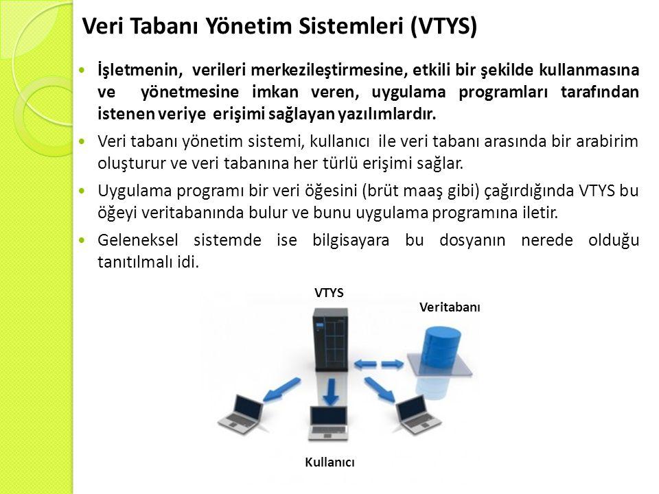 Veri Tabanı Yönetim Sistemleri (VTYS) İşletmenin, verileri merkezileştirmesine, etkili bir şekilde kullanmasına ve yönetmesine imkan veren, uygulama programları tarafından istenen veriye erişimi sağlayan yazılımlardır.