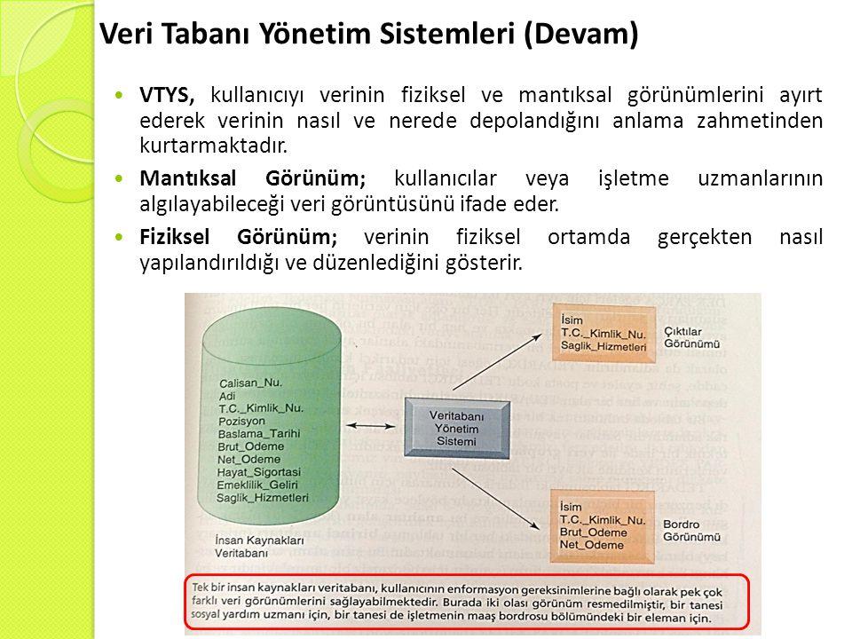 Veri Tabanı Yönetim Sistemleri (Devam) VTYS, kullanıcıyı verinin fiziksel ve mantıksal görünümlerini ayırt ederek verinin nasıl ve nerede depolandığını anlama zahmetinden kurtarmaktadır.