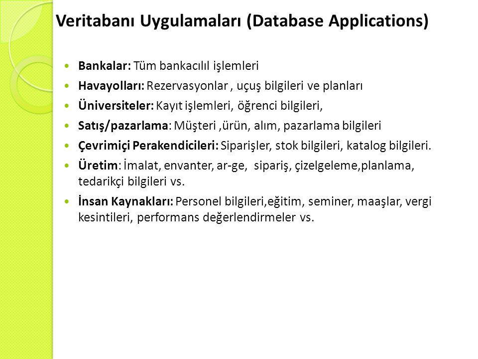 Veritabanı Uygulamaları (Database Applications) Bankalar: Tüm bankacılıl işlemleri Havayolları: Rezervasyonlar, uçuş bilgileri ve planları Üniversitel