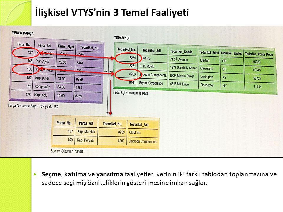 İlişkisel VTYS'nin 3 Temel Faaliyeti Seçme, katılma ve yansıtma faaliyetleri verinin iki farklı tablodan toplanmasına ve sadece seçilmiş özniteliklerin gösterilmesine imkan sağlar.