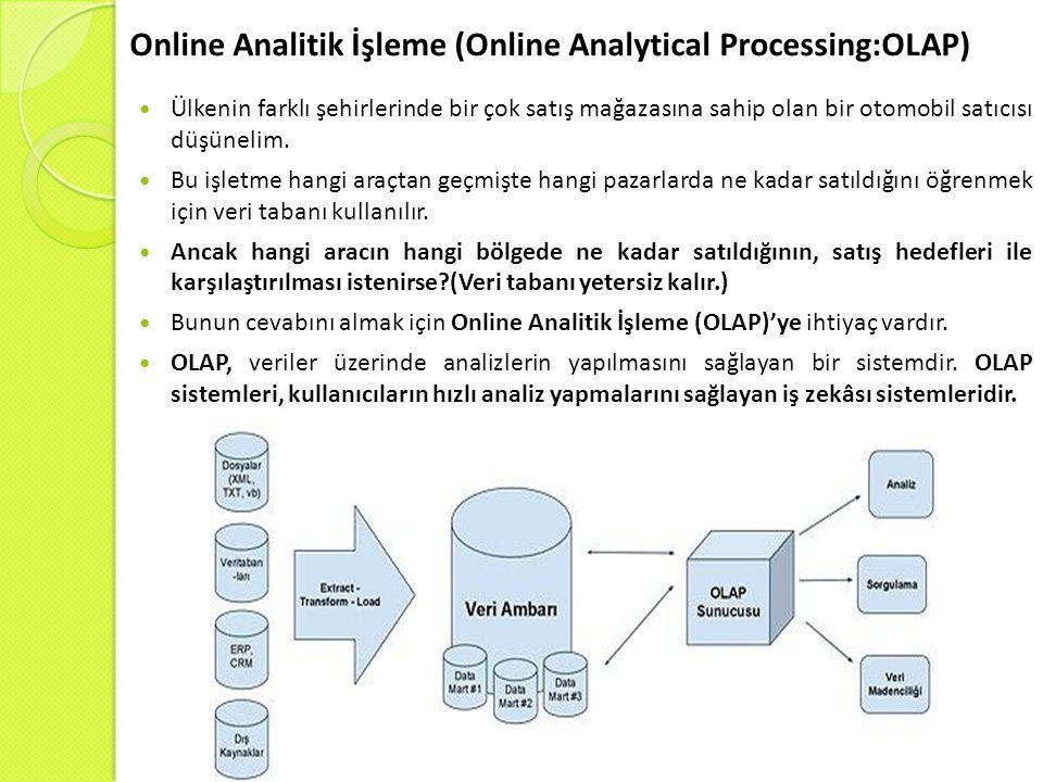 Online Analitik İşleme (Online Analytical Processing:OLAP) Ülkenin farklı şehirlerinde bir çok satış mağazasına sahip olan bir otomobil satıcısı düşün