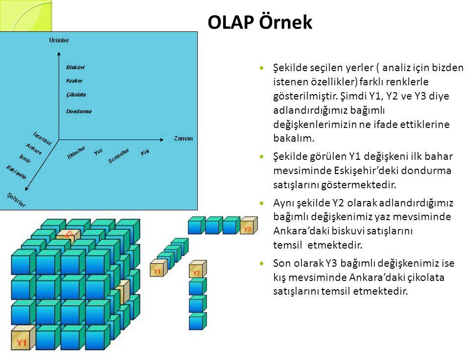 OLAP Örnek Şekilde seçilen yerler ( analiz için bizden istenen özellikler) farklı renklerle gösterilmiştir. Şimdi Y1, Y2 ve Y3 diye adlandırdığımız ba