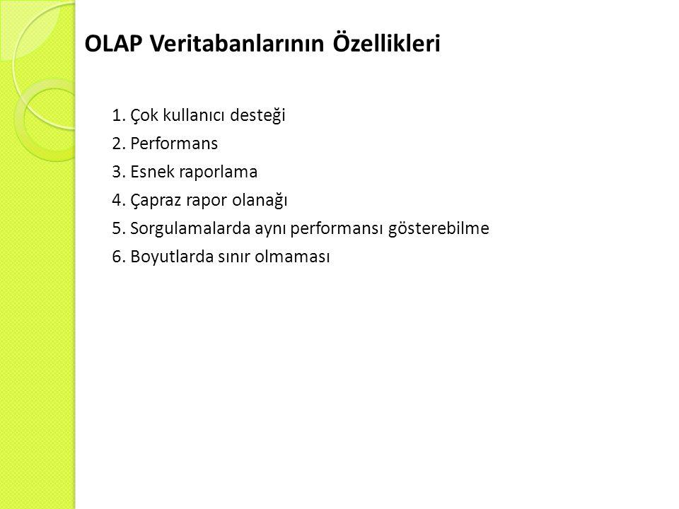OLAP Veritabanlarının Özellikleri 1. Çok kullanıcı desteği 2. Performans 3. Esnek raporlama 4. Çapraz rapor olanağı 5. Sorgulamalarda aynı performansı