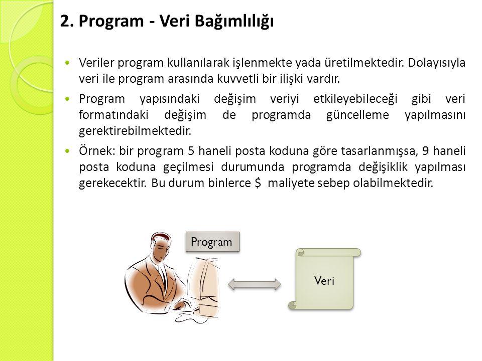 2. Program - Veri Bağımlılığı Veriler program kullanılarak işlenmekte yada üretilmektedir. Dolayısıyla veri ile program arasında kuvvetli bir ilişki v