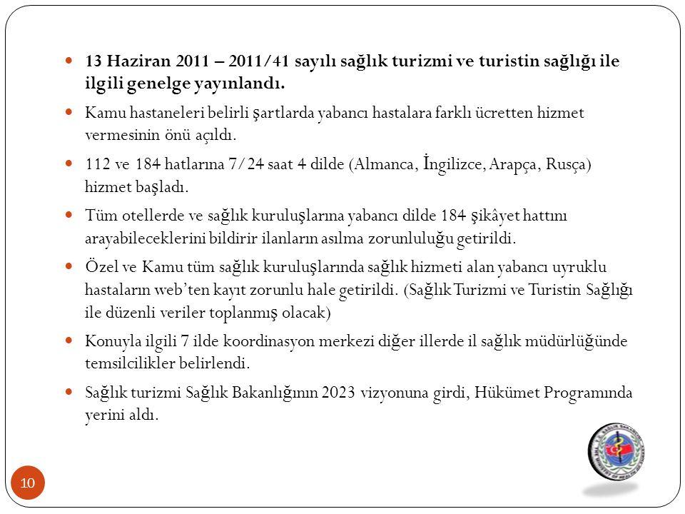 13 Haziran 2011 – 2011/41 sayılı sa ğ lık turizmi ve turistin sa ğ lı ğ ı ile ilgili genelge yayınlandı. Kamu hastaneleri belirli ş artlarda yabancı h