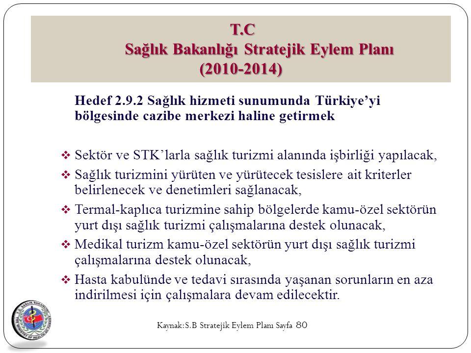 T.C Sağlık Bakanlığı Stratejik Eylem Planı (2010-2014) Hedef 2.9.2 Sağlık hizmeti sunumunda Türkiye'yi bölgesinde cazibe merkezi haline getirmek  Sek