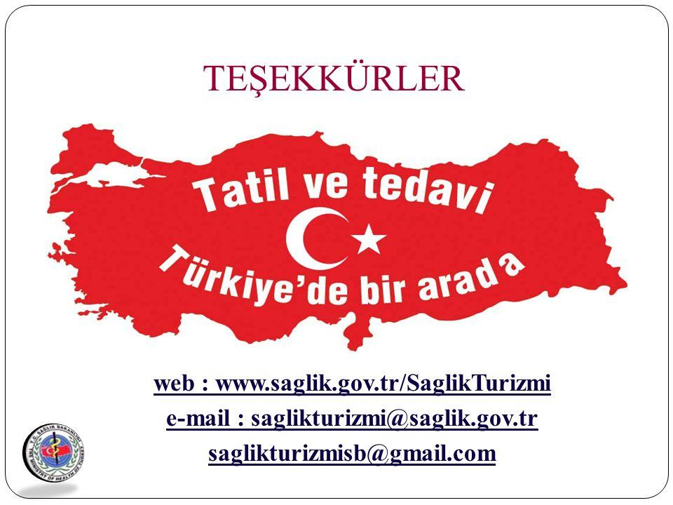 web : www.saglik.gov.tr/SaglikTurizmi e-mail : saglikturizmi@saglik.gov.tr saglikturizmisb@gmail.com TEŞEKKÜRLER