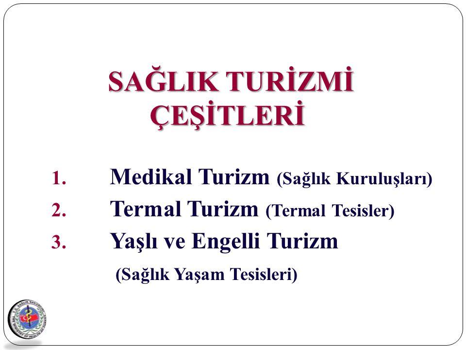 SAĞLIK TURİZMİ ÇEŞİTLERİ 1. Medikal Turizm (Sağlık Kuruluşları) 2. Termal Turizm (Termal Tesisler) 3. Yaşlı ve Engelli Turizm (Sağlık Yaşam Tesisleri)
