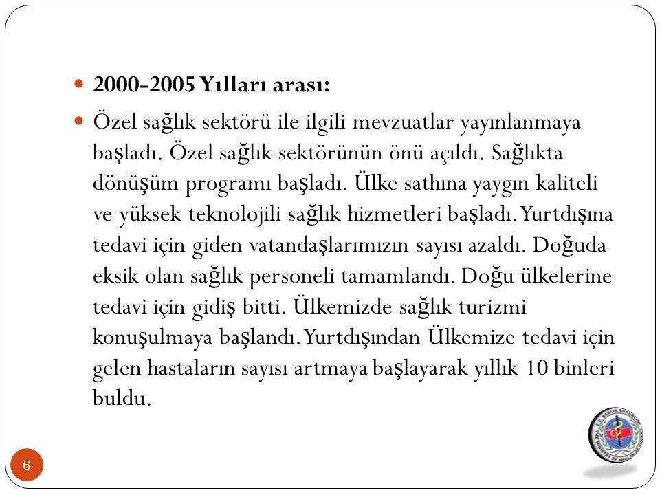 2000-2005 Yılları arası: Özel sa ğ lık sektörü ile ilgili mevzuatlar yayınlanmaya ba ş ladı. Özel sa ğ lık sektörünün önü açıldı. Sa ğ lıkta dönü ş üm