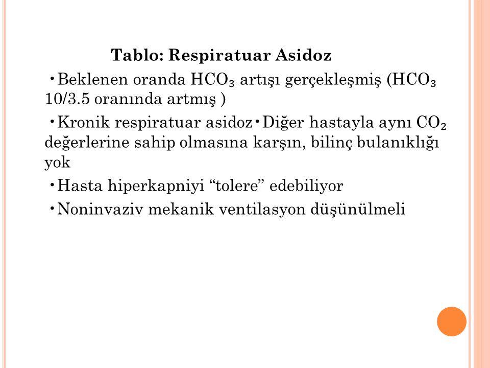 Tablo: Respiratuar Asidoz Beklenen oranda HCO ₃ artışı gerçekleşmiş (HCO ₃ 10/3.5 oranında artmış ) Kronik respiratuar asidozDiğer hastayla aynı CO ₂